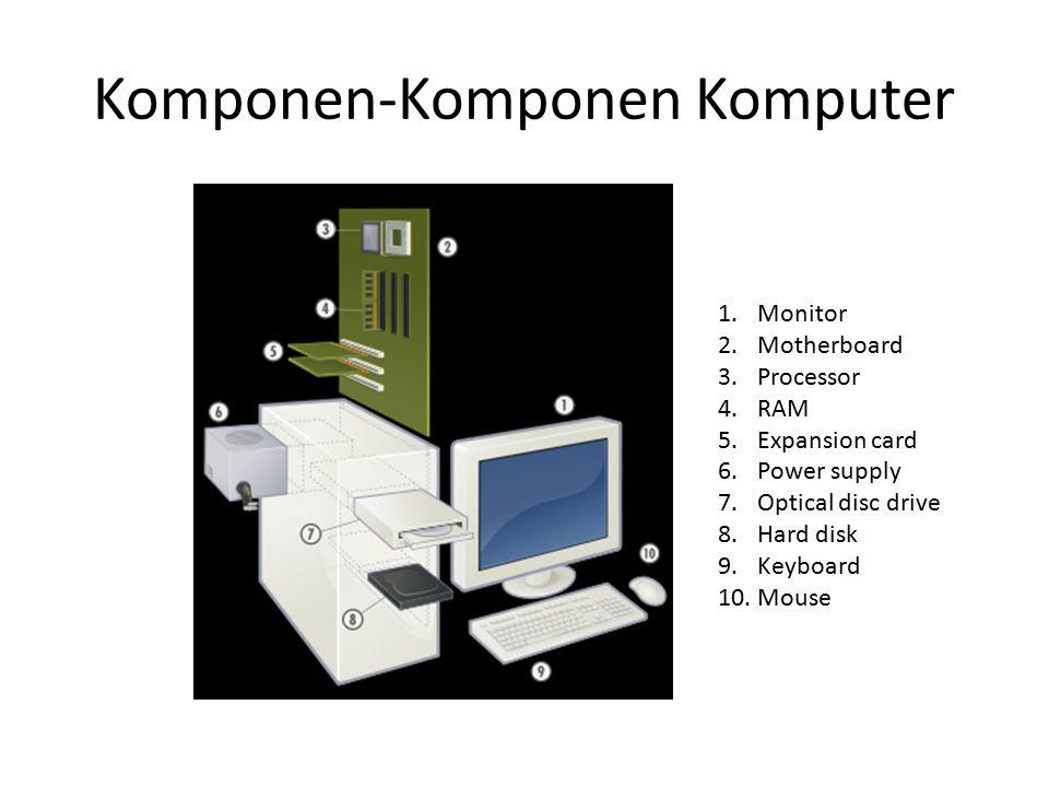 Komponen-Komponen Komputer 1.Monitor 2.Motherboard 3.Processor 4.RAM 5.Expansion card 6.Power supply 7.Optical disc drive 8.Hard disk 9.Keyboard 10.Mo