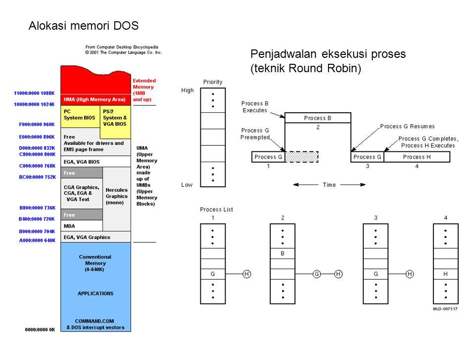 Alokasi memori DOS Penjadwalan eksekusi proses (teknik Round Robin)