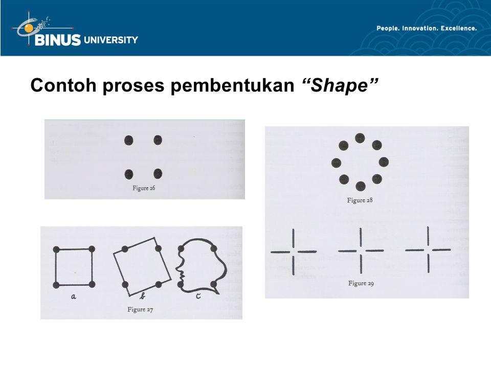 Contoh proses pembentukan Shape