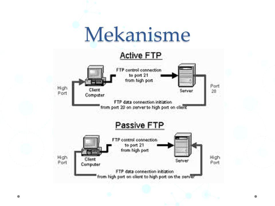 Saat sebuah server menerima request request FTP,ia membua sebuah port (normalnya port 21 ) untuk koneksi yang masuk dan mengautentifikasi klien klien bedasarkan account atau perizinan (anonymous) File Transfer Protocol