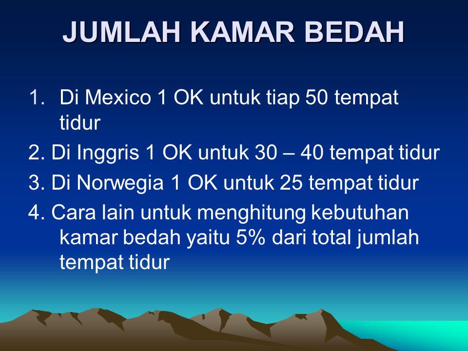 JUMLAH KAMAR BEDAH 1.Di Mexico 1 OK untuk tiap 50 tempat tidur 2. Di Inggris 1 OK untuk 30 – 40 tempat tidur 3. Di Norwegia 1 OK untuk 25 tempat tidur