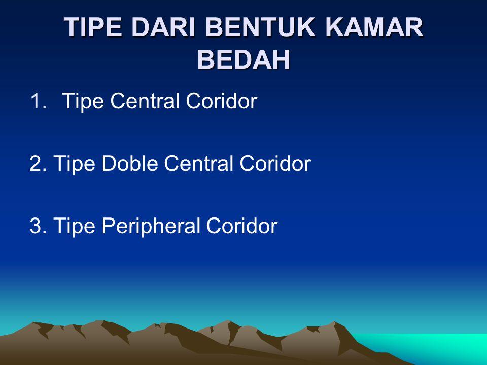 TIPE DARI BENTUK KAMAR BEDAH 1.Tipe Central Coridor 2. Tipe Doble Central Coridor 3. Tipe Peripheral Coridor