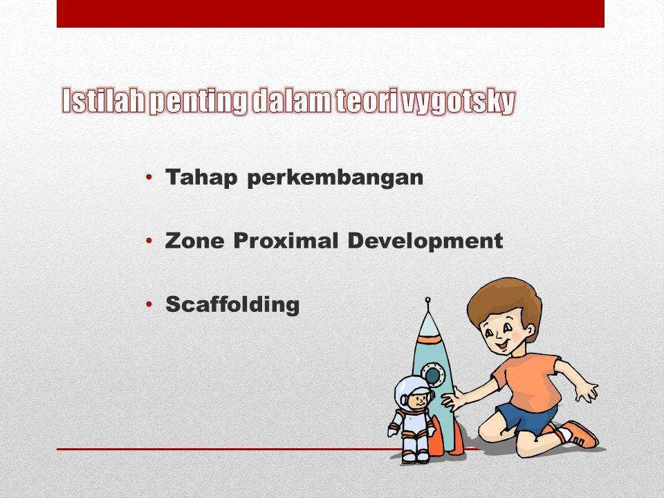 Tahap Perkembangan Tahap perkembangan aktual Anak dikatakan berada pada tahap perkembangan aktual pada saat anak dapat melakukan atau menyelesaikan masalah tanpa bantuan orang lain
