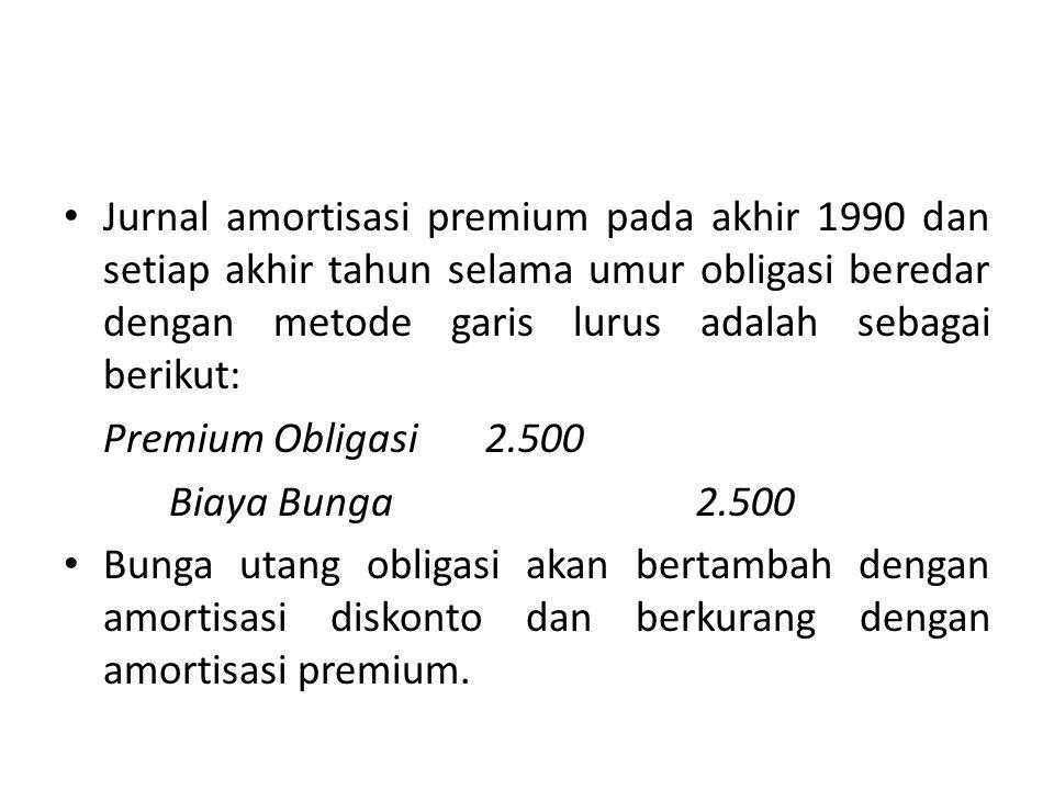 Jurnal amortisasi premium pada akhir 1990 dan setiap akhir tahun selama umur obligasi beredar dengan metode garis lurus adalah sebagai berikut: Premium Obligasi2.500 Biaya Bunga2.500 Bunga utang obligasi akan bertambah dengan amortisasi diskonto dan berkurang dengan amortisasi premium.
