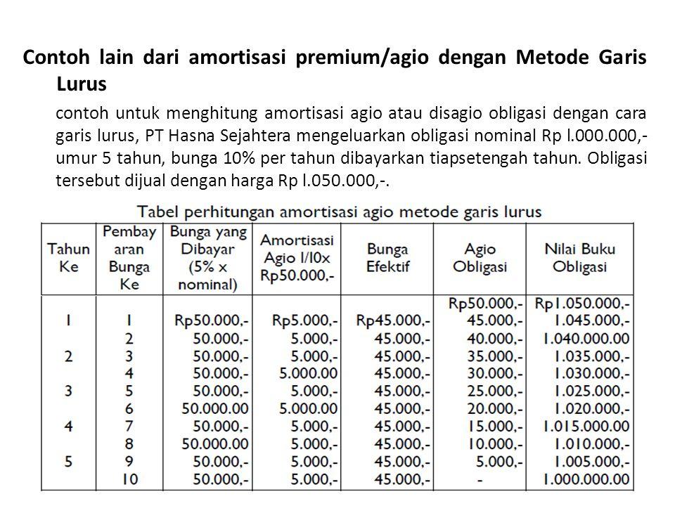 Contoh lain dari amortisasi premium/agio dengan Metode Garis Lurus contoh untuk menghitung amortisasi agio atau disagio obligasi dengan cara garis lur