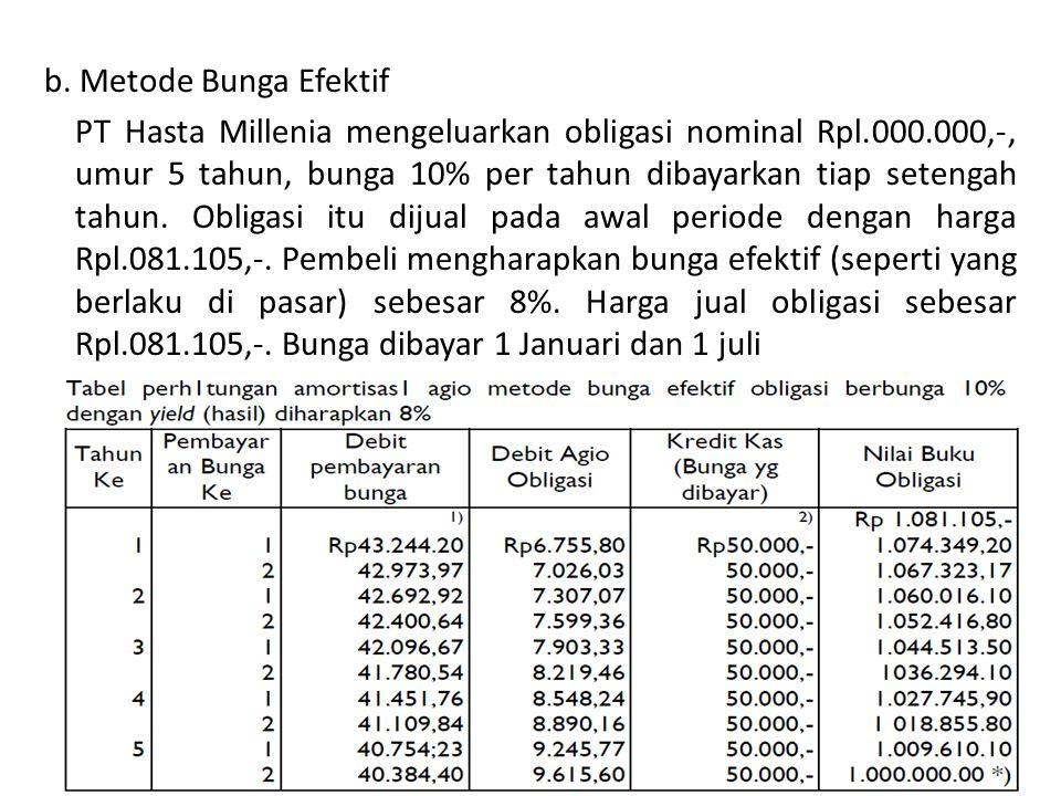 b. Metode Bunga Efektif PT Hasta Millenia mengeluarkan obligasi nominal Rpl.000.000,-, umur 5 tahun, bunga 10% per tahun dibayarkan tiap setengah tahu