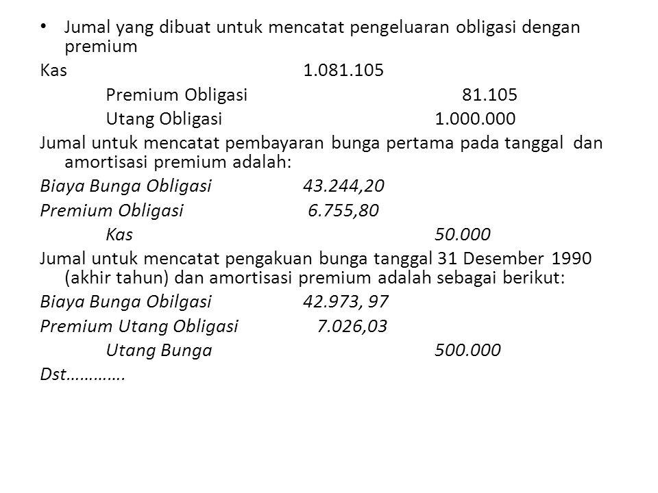 Jumal yang dibuat untuk mencatat pengeluaran obligasi dengan premium Kas1.081.105 Premium Obligasi 81.105 Utang Obligasi 1.000.000 Jumal untuk mencatat pembayaran bunga pertama pada tanggal dan amortisasi premium adalah: Biaya Bunga Obligasi 43.244,20 Premium Obligasi 6.755,80 Kas50.000 Jumal untuk mencatat pengakuan bunga tanggal 31 Desember 1990 (akhir tahun) dan amortisasi premium adalah sebagai berikut: Biaya Bunga Obilgasi 42.973, 97 Premium Utang Obligasi 7.026,03 Utang Bunga500.000 Dst………….