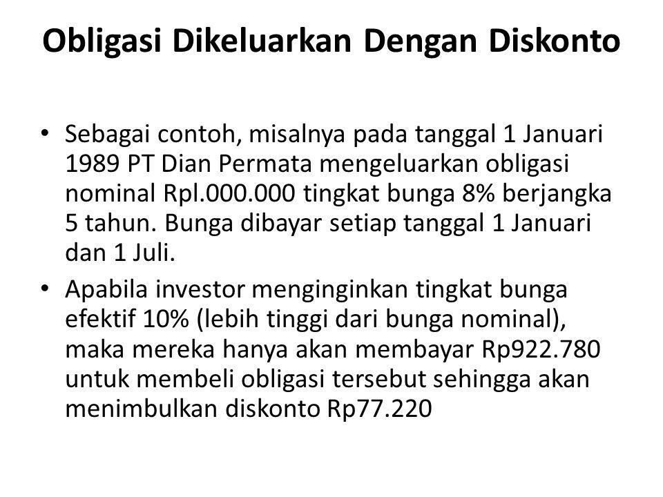 Obligasi Dikeluarkan Dengan Diskonto Sebagai contoh, misalnya pada tanggal 1 Januari 1989 PT Dian Permata mengeluarkan obligasi nominal Rpl.000.000 ti