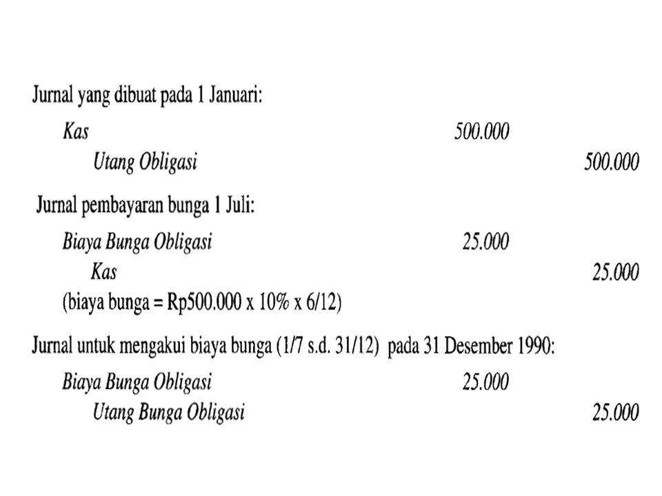 Contoh lain dari amortisasi premium/agio dengan Metode Garis Lurus contoh untuk menghitung amortisasi agio atau disagio obligasi dengan cara garis lurus, PT Hasna Sejahtera mengeluarkan obligasi nominal Rp l.000.000,- umur 5 tahun, bunga 10% per tahun dibayarkan tiapsetengah tahun.