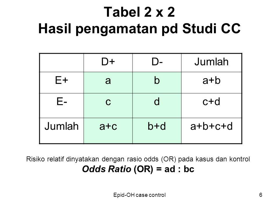 Epid-OH case control6 Tabel 2 x 2 Hasil pengamatan pd Studi CC D+D-Jumlah E+aba+b E-cdc+d Jumlaha+cb+da+b+c+d Risiko relatif dinyatakan dengan rasio odds (OR) pada kasus dan kontrol Odds Ratio (OR) = ad : bc