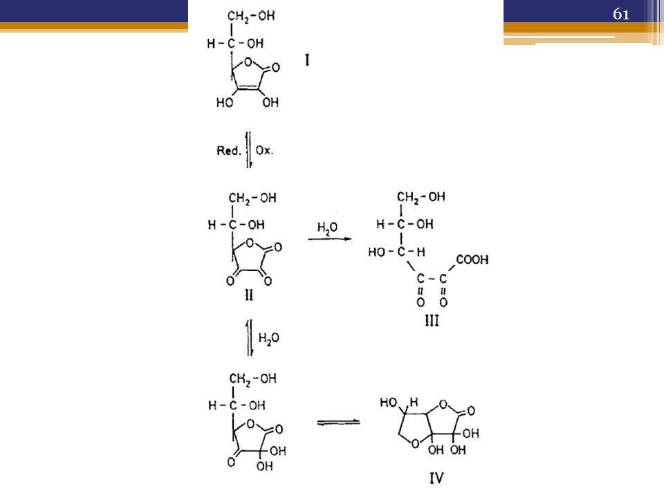 Oksidasi asam askorbat Oksidasi asam askorbat menjadi asam dehidroaskorbat dan prodk degradasi lanjutannya, tergantung dari keberadaan oksigen, pH, suhu, dan adanya logam berat Logam seperti, Cu2+ dan Fe3+, menyebabkan destruksi lebih cepat 62