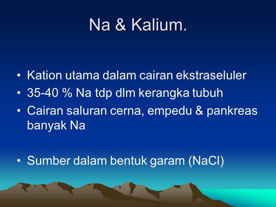 Na & Kalium.