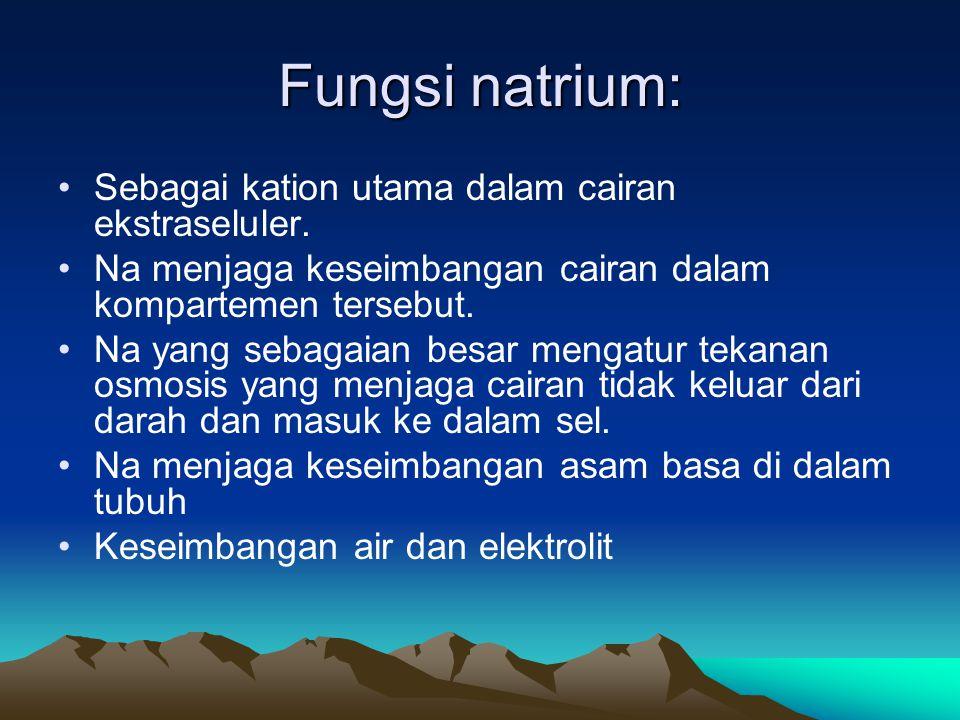 Fungsi natrium: Sebagai kation utama dalam cairan ekstraseluler.