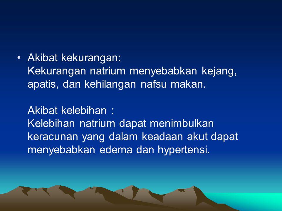 Fungsi natrium bagi tubuh adalah sebagai berikut.