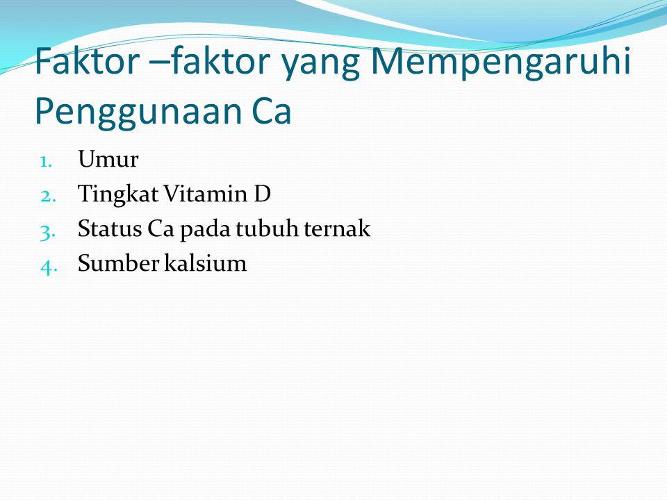 Faktor –faktor yang Mempengaruhi Penggunaan Ca 1.Umur 2.