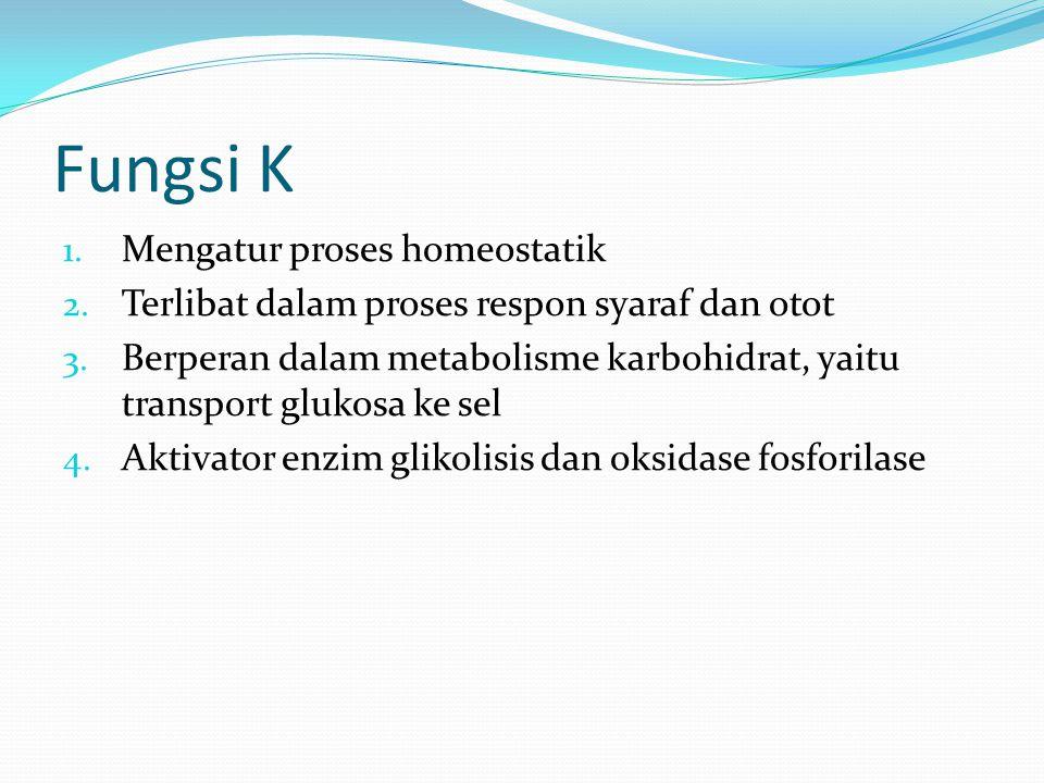 Fungsi K 1.Mengatur proses homeostatik 2. Terlibat dalam proses respon syaraf dan otot 3.