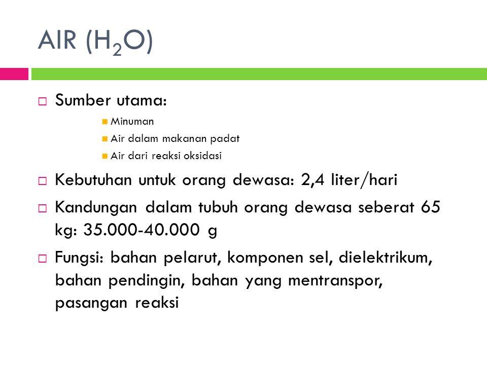 AIR (H 2 O)  Sumber utama: Minuman Air dalam makanan padat Air dari reaksi oksidasi  Kebutuhan untuk orang dewasa: 2,4 liter/hari  Kandungan dalam tubuh orang dewasa seberat 65 kg: 35.000-40.000 g  Fungsi: bahan pelarut, komponen sel, dielektrikum, bahan pendingin, bahan yang mentranspor, pasangan reaksi