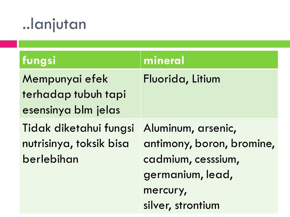 ..lanjutan fungsimineral Mempunyai efek terhadap tubuh tapi esensinya blm jelas Fluorida, Litium Tidak diketahui fungsi nutrisinya, toksik bisa berlebihan Aluminum, arsenic, antimony, boron, bromine, cadmium, cesssium, germanium, lead, mercury, silver, strontium