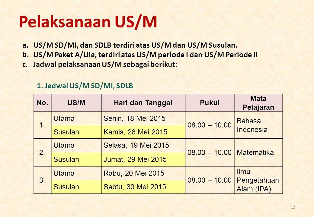 Pelaksanaan US/M 1.Jadwal US/M SD/MI, SDLB 13 No.US/MHari dan TanggalPukul Mata Pelajaran 1.