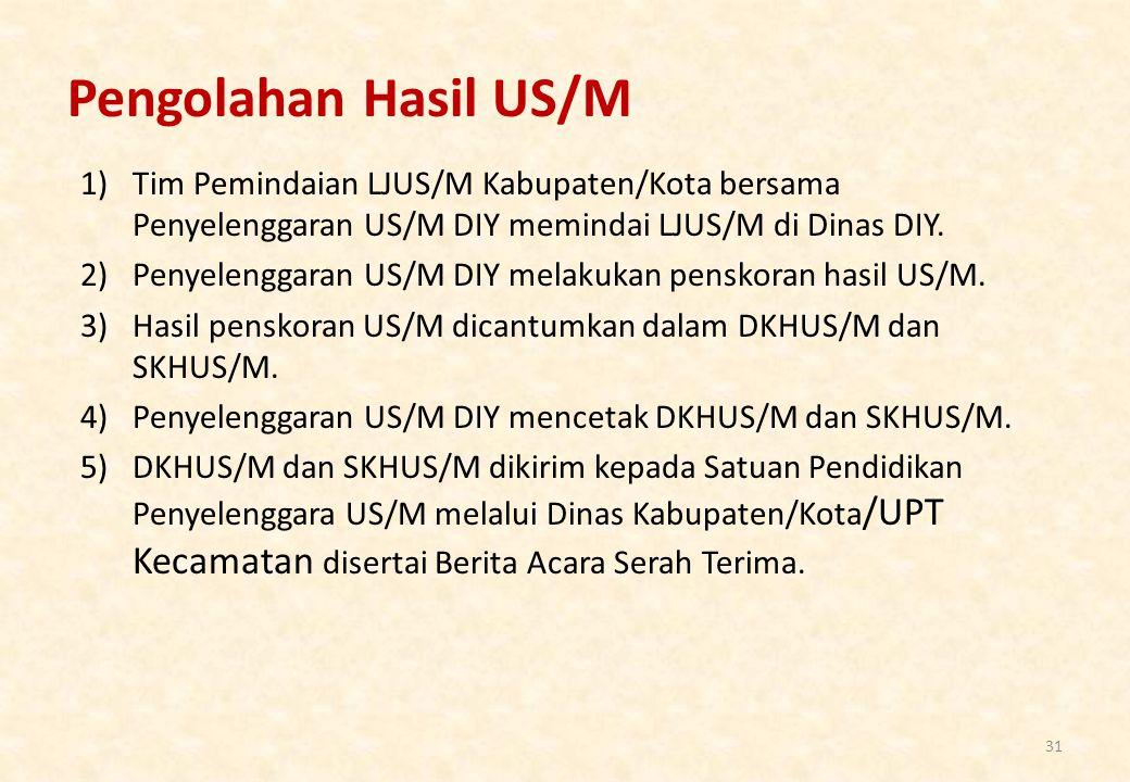 Pengolahan Hasil US/M 1)Tim Pemindaian LJUS/M Kabupaten/Kota bersama Penyelenggaran US/M DIY memindai LJUS/M di Dinas DIY.