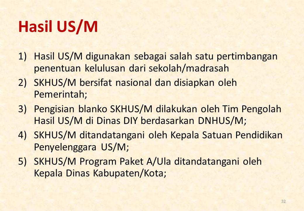 Hasil US/M 1)Hasil US/M digunakan sebagai salah satu pertimbangan penentuan kelulusan dari sekolah/madrasah 2)SKHUS/M bersifat nasional dan disiapkan oleh Pemerintah; 3)Pengisian blanko SKHUS/M dilakukan oleh Tim Pengolah Hasil US/M di Dinas DIY berdasarkan DNHUS/M; 4)SKHUS/M ditandatangani oleh Kepala Satuan Pendidikan Penyelenggara US/M; 5)SKHUS/M Program Paket A/Ula ditandatangani oleh Kepala Dinas Kabupaten/Kota; 32