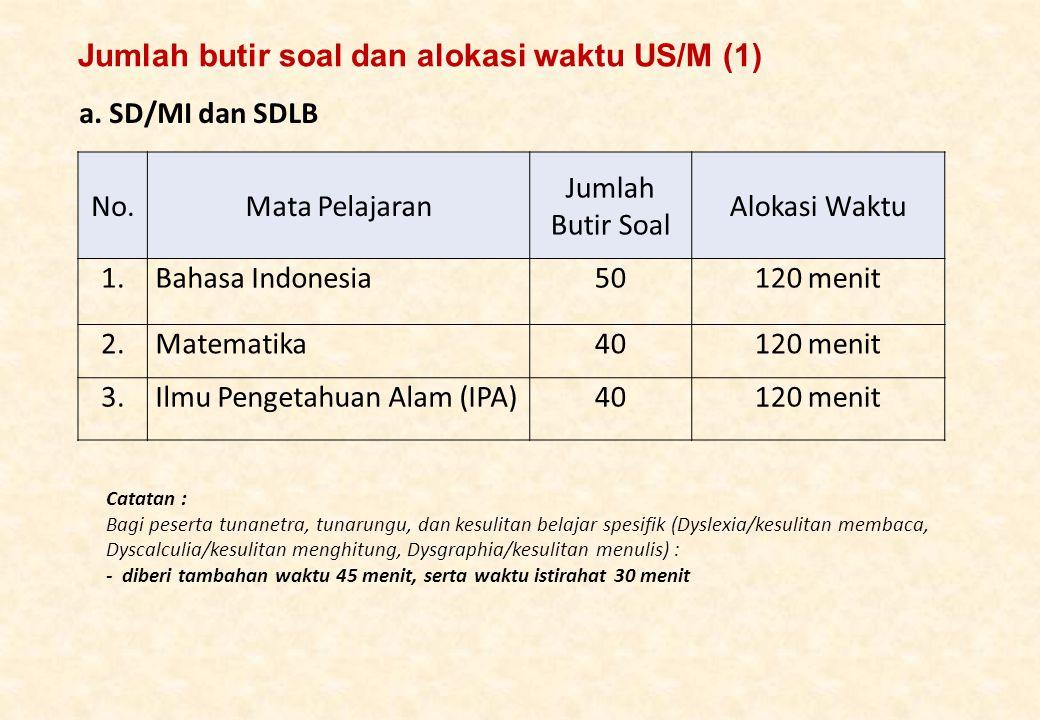Jumlah butir soal dan alokasi waktu US/M (1) No.Mata Pelajaran Jumlah Butir Soal Alokasi Waktu 1.Bahasa Indonesia50120 menit 2.Matematika40120 menit 3.Ilmu Pengetahuan Alam (IPA)40120 menit a.