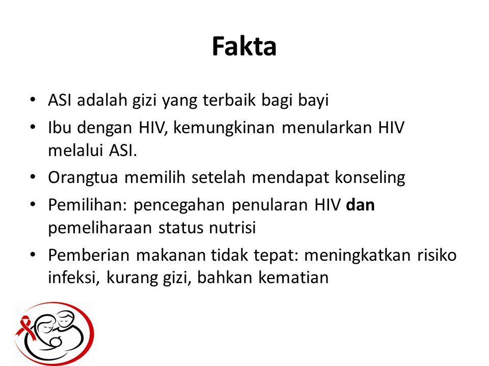 Fakta ASI adalah gizi yang terbaik bagi bayi Ibu dengan HIV, kemungkinan menularkan HIV melalui ASI. Orangtua memilih setelah mendapat konseling Pemil