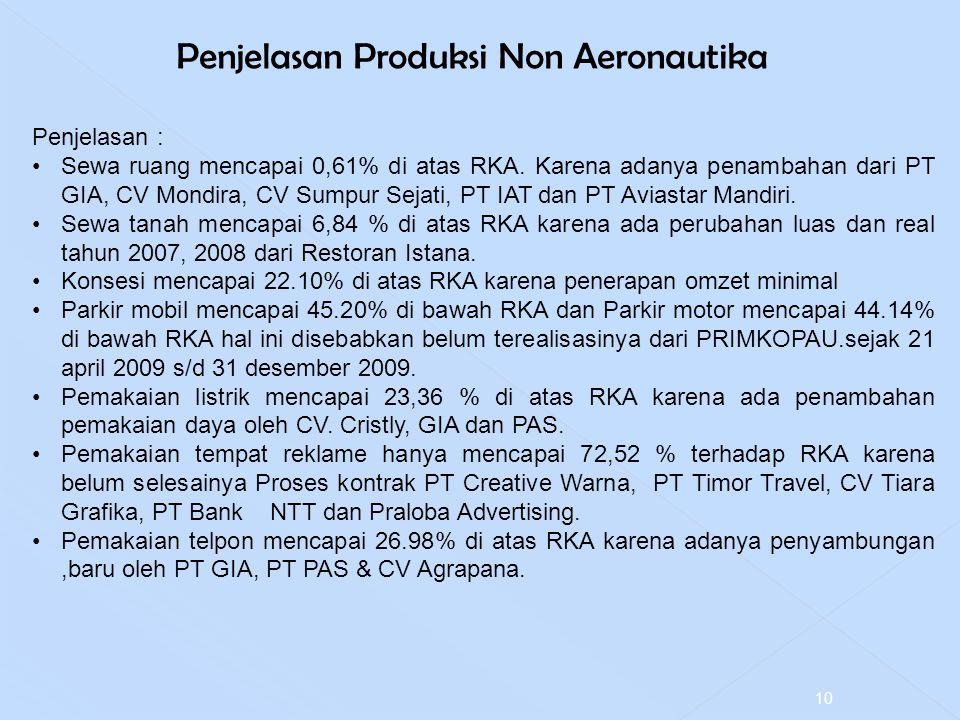 Penjelasan : Sewa ruang mencapai 0,61% di atas RKA. Karena adanya penambahan dari PT GIA, CV Mondira, CV Sumpur Sejati, PT IAT dan PT Aviastar Mandiri