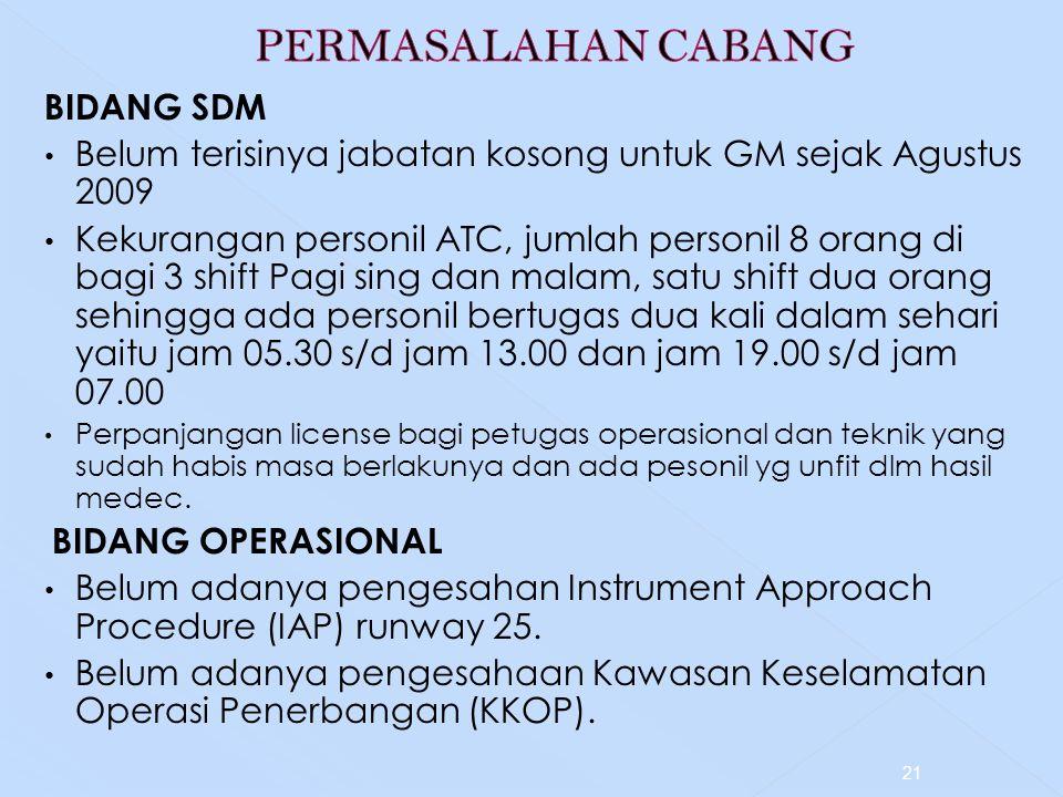 BIDANG SDM Belum terisinya jabatan kosong untuk GM sejak Agustus 2009 Kekurangan personil ATC, jumlah personil 8 orang di bagi 3 shift Pagi sing dan m