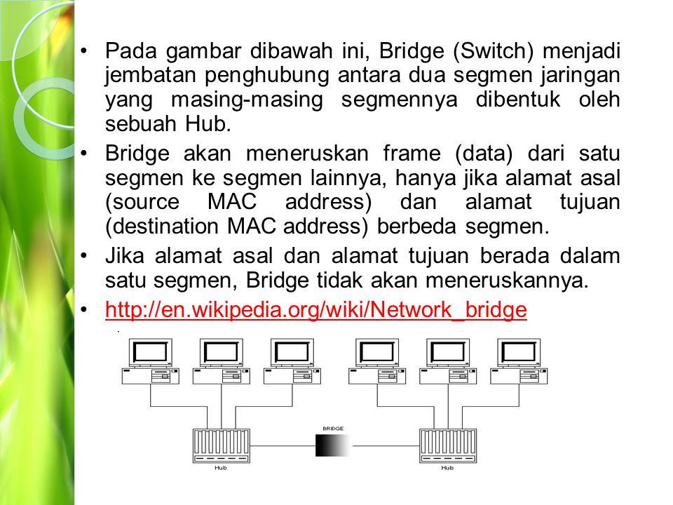 SWITCH adalah istilah dagang/pasar untuk perangkat network yang disebut BRIDGE.