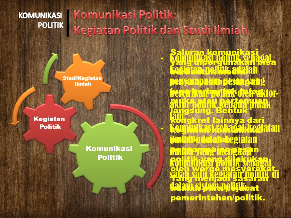 Komunikasi Politik: Kegiatan Politik dan Studi Ilmiah -Komunikasi politik sebagai kegiatan politik adalah penyampaian pesan yang bercirikan politik oleh aktor- aktor politik kepada pihak lain.