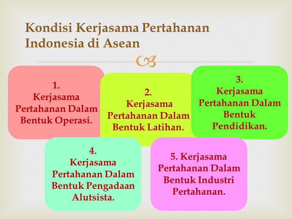  Kondisi Kerjasama Pertahanan Indonesia di Asean 1.