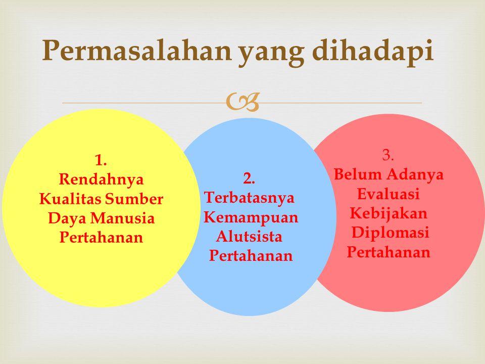  3.Belum Adanya Evaluasi Kebijakan Diplomasi Pertahanan 2.