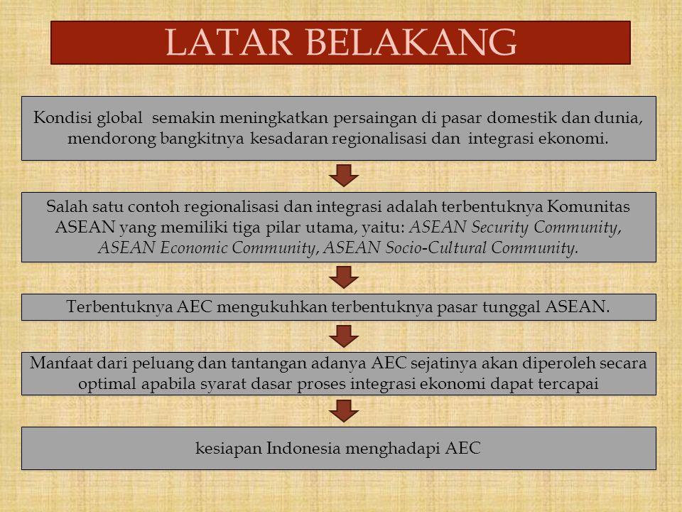   Apa Peluang dan Tantangan yang dihadapi Indonesia dalam Mengahadapi AEC 2015 .