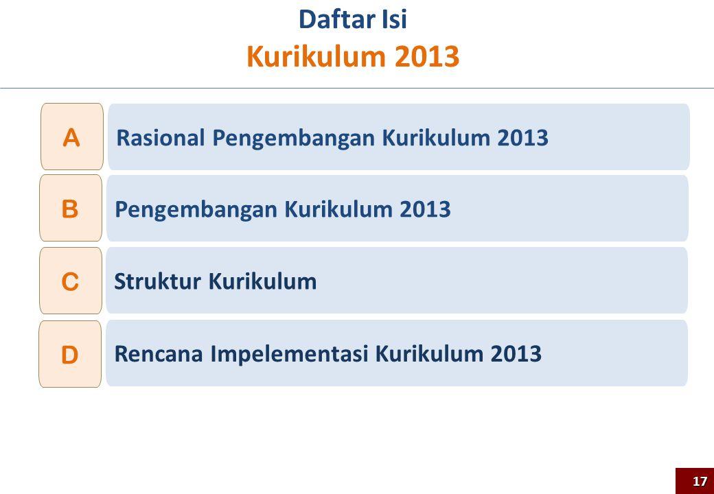Daftar Isi Kurikulum 2013 Pengembangan Kurikulum 2013 B C 17 Rencana Impelementasi Kurikulum 2013 Struktur Kurikulum D Rasional Pengembangan Kurikulum 2013 A