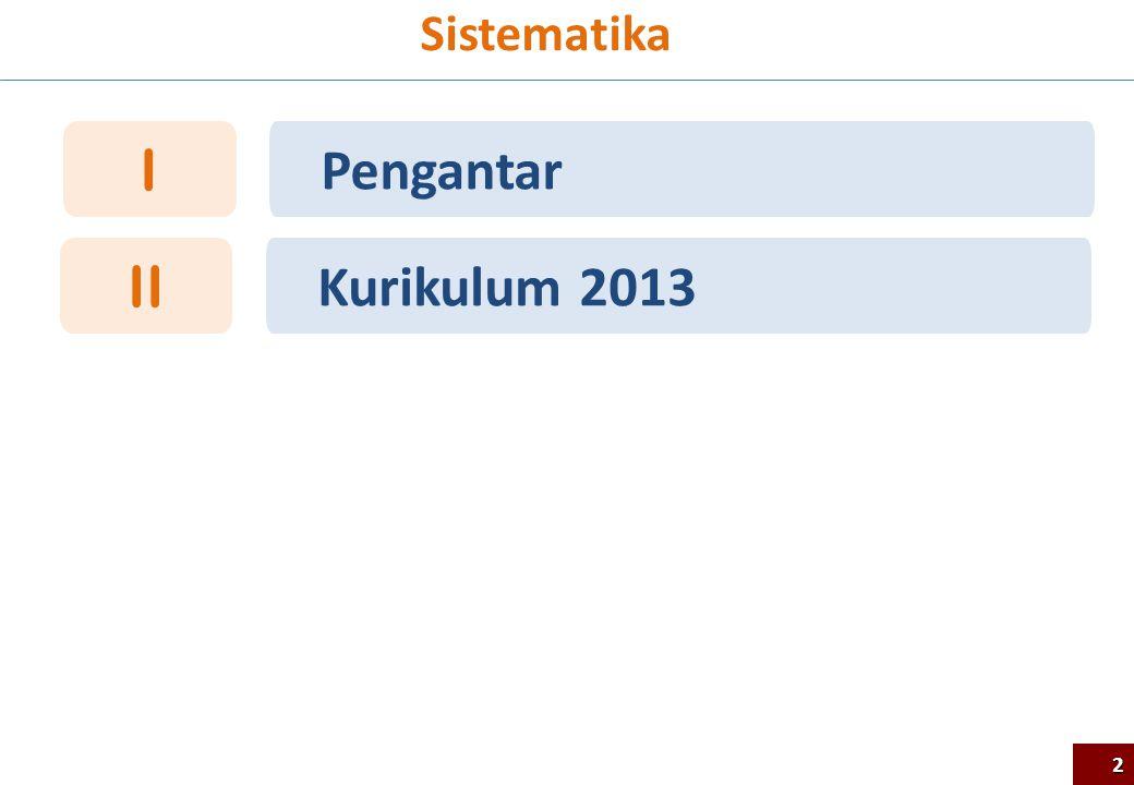 Sistematika 2 Kurikulum 2013 II Pengantar I