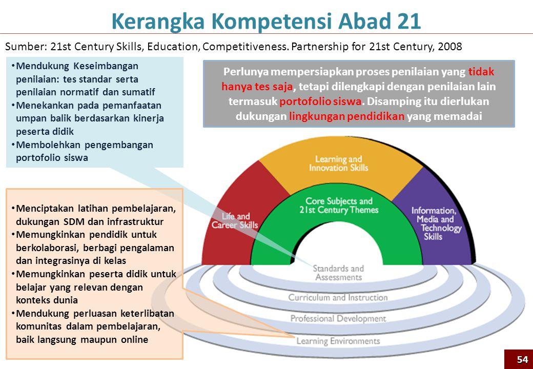 Sumber: 21st Century Skills, Education, Competitiveness. Partnership for 21st Century, 2008 Kerangka Kompetensi Abad 21 Mendukung Keseimbangan penilai