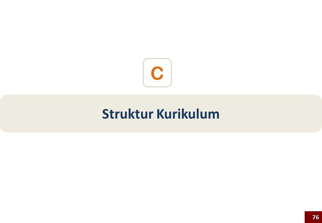 Struktur Kurikulum C 76