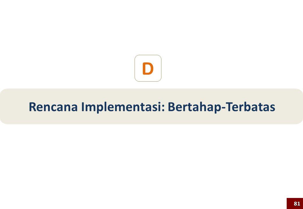 Rencana Implementasi: Bertahap-Terbatas D 81