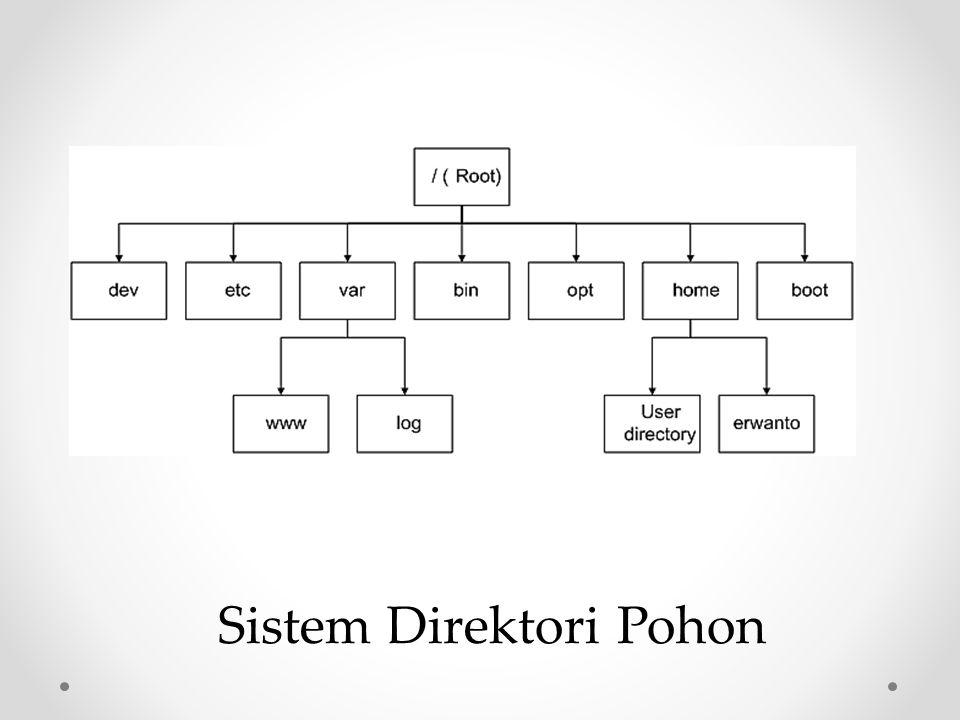 Sistem Direktori Pohon