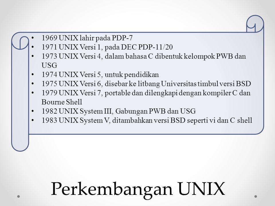 Perkembangan UNIX 1969 UNIX lahir pada PDP-7 1971 UNIX Versi 1, pada DEC PDP-11/20 1973 UNIX Versi 4, dalam bahasa C dibentuk kelompok PWB dan USG 1974 UNIX Versi 5, untuk pendidikan 1975 UNIX Versi 6, disebar ke litbang Universitas timbul versi BSD 1979 UNIX Versi 7, portable dan dilengkapi dengan kompiler C dan Bourne Shell 1982 UNIX System III, Gabungan PWB dan USG 1983 UNIX System V, ditambahkan versi BSD seperti vi dan C shell