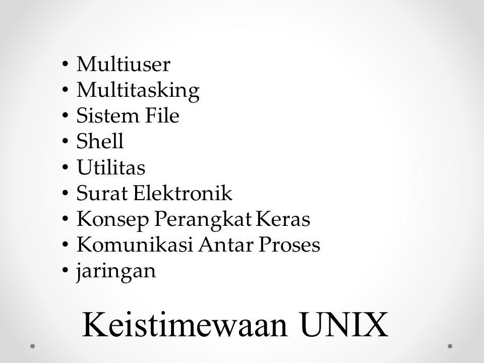 Keistimewaan UNIX Multiuser Multitasking Sistem File Shell Utilitas Surat Elektronik Konsep Perangkat Keras Komunikasi Antar Proses jaringan
