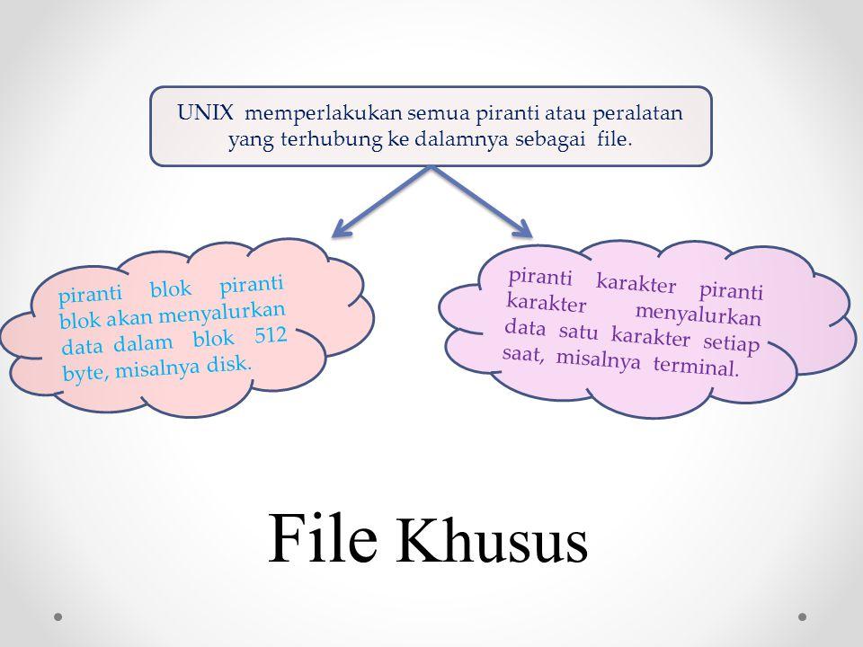 File Khusus UNIX memperlakukan semua piranti atau peralatan yang terhubung ke dalamnya sebagai file.