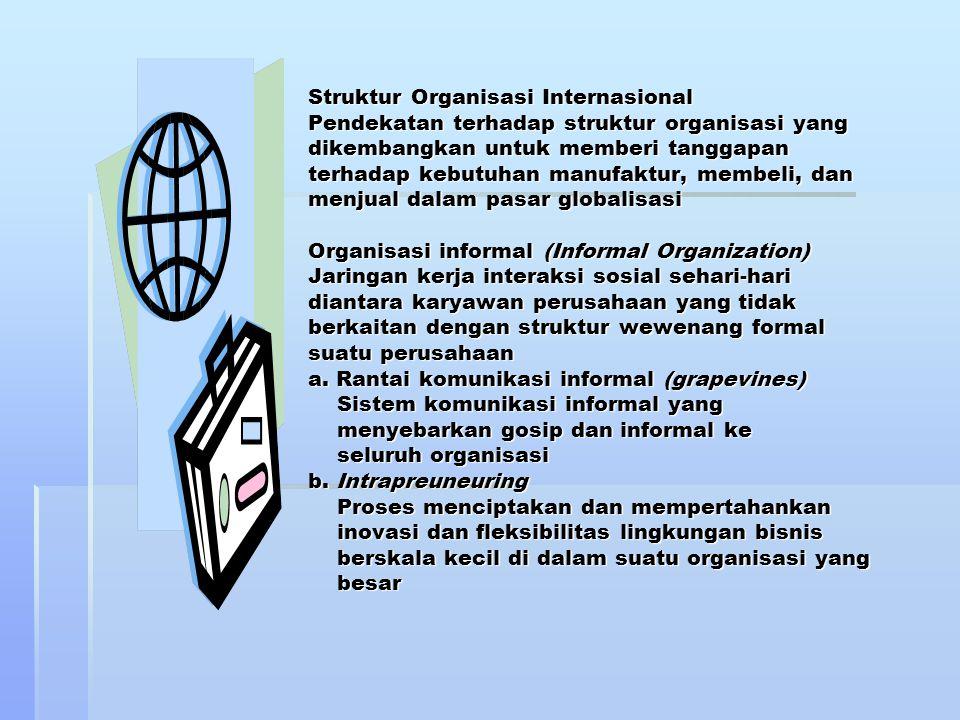 Struktur Organisasi Internasional Pendekatan terhadap struktur organisasi yang dikembangkan untuk memberi tanggapan terhadap kebutuhan manufaktur, mem