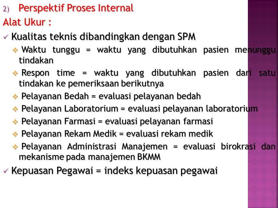 2) Perspektif Proses Internal Alat Ukur : Kualitas teknis dibandingkan dengan SPM Kualitas teknis dibandingkan dengan SPM  Waktu tunggu = waktu yang