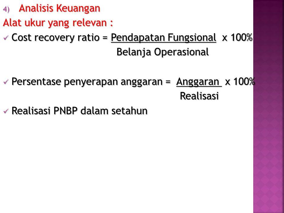 4) Analisis Keuangan Alat ukur yang relevan : Cost recovery ratio = Pendapatan Fungsional x 100% Cost recovery ratio = Pendapatan Fungsional x 100% Be