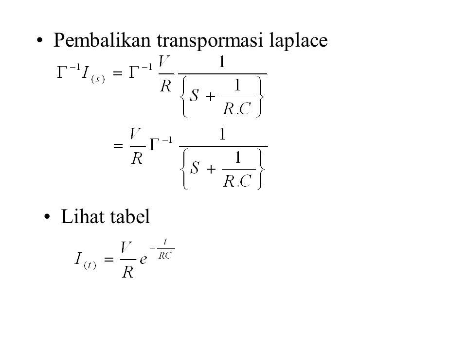 Pembalikan transpormasi laplace Lihat tabel
