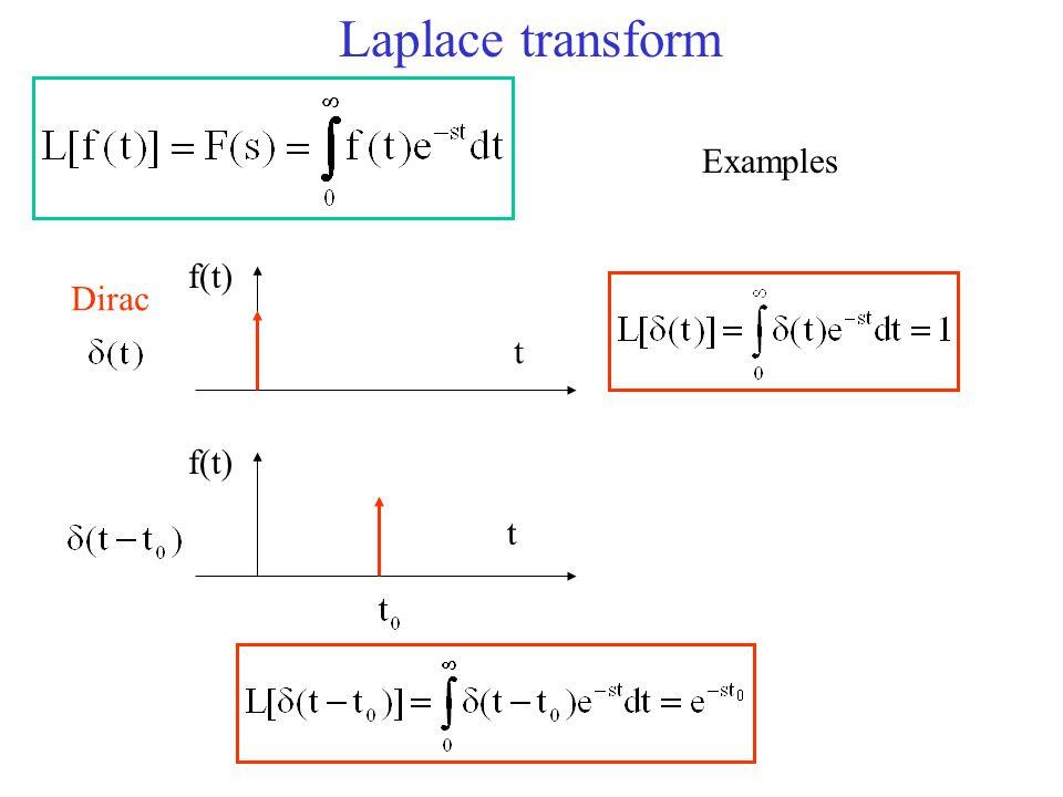 Laplace transform Examples f(t) Dirac t t f(t)