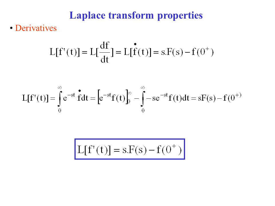 Derivatives Laplace transform properties