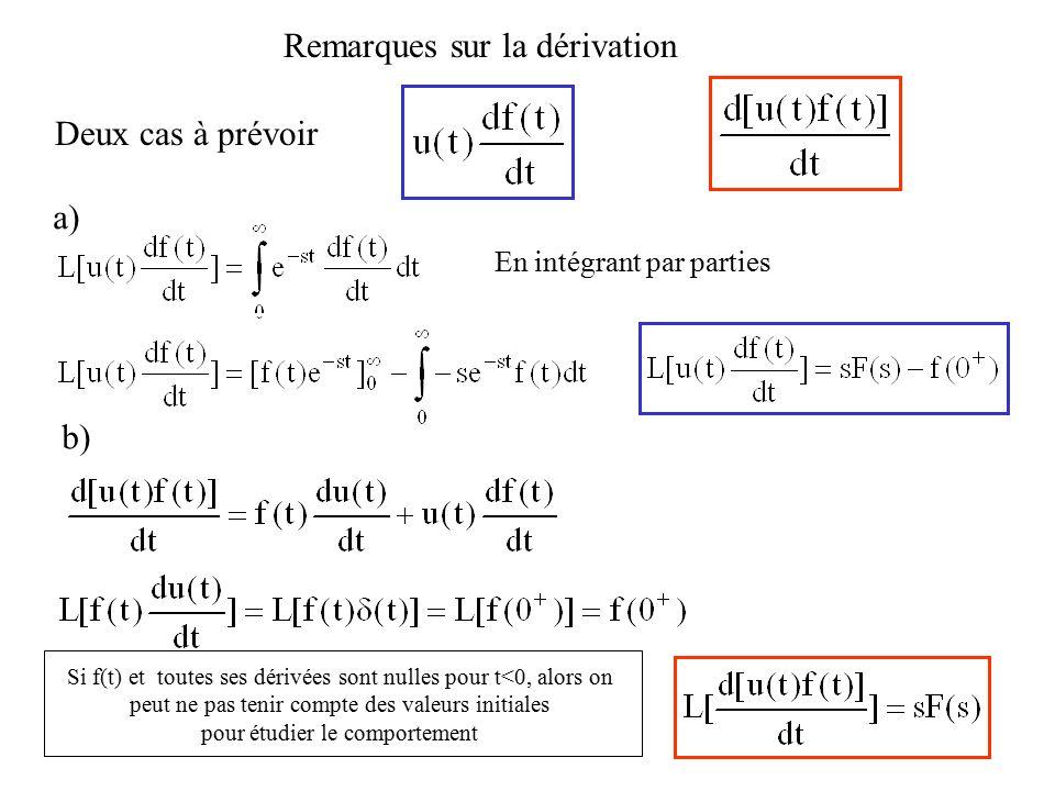 Remarques sur la dérivation Deux cas à prévoir En intégrant par parties a) b) Si f(t) et toutes ses dérivées sont nulles pour t<0, alors on peut ne pas tenir compte des valeurs initiales pour étudier le comportement